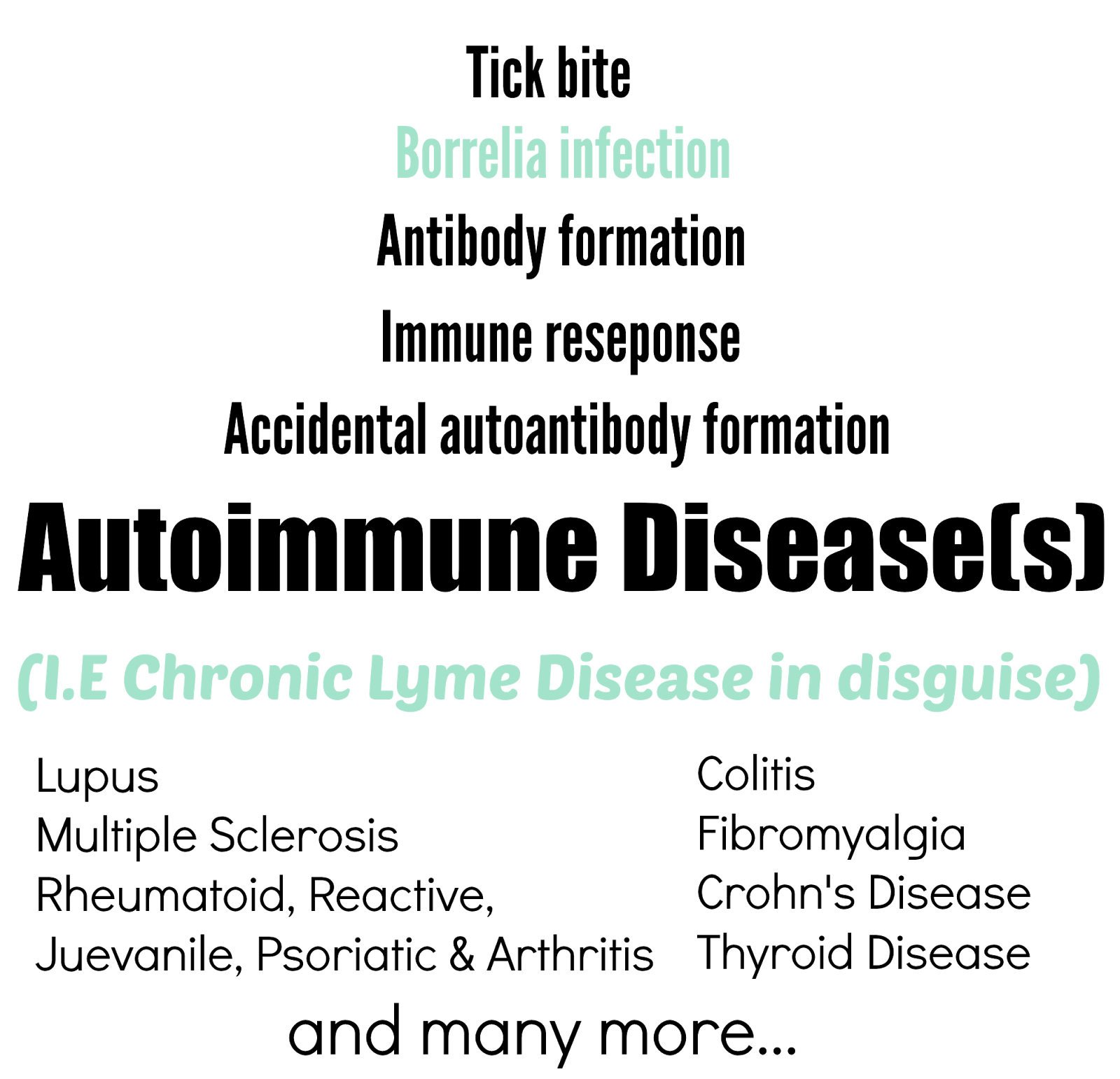 Neurological Symptoms Of Lyme Disease